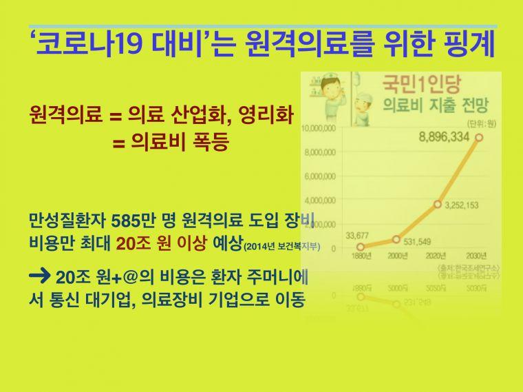 200611 원격의료 카드뉴스_page-0003.jpg